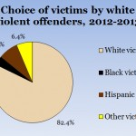 DOJ: 85% of violence involving a black and a white is black on white